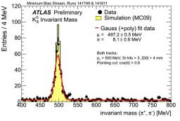 Le beau réveil du géant ATLAS