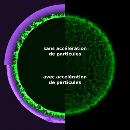 L'évolution des débris d'une explosion d'étoile en 3D