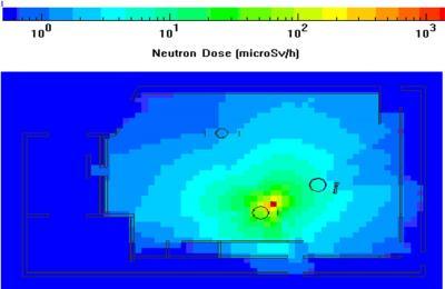 L'expertise nucléaire de l'Irfu au service des lasers de puissance