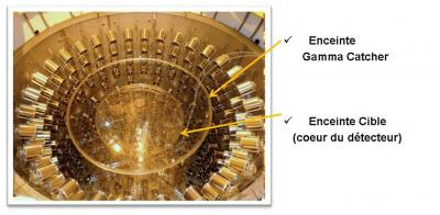 Extraordinary chambers for looking at neutrinos