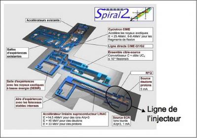 First SPIRAL2 beam at Saclay