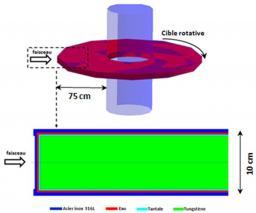 Vers un démantèlement optimisé pour la prochaine source de neutrons