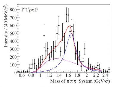 Un méson exotique découvert au CERN