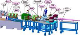 L''injecteur de protons à haute intensité Iphi