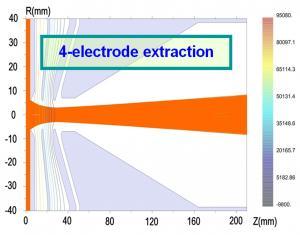 Betsi et le développement des sources d''ions