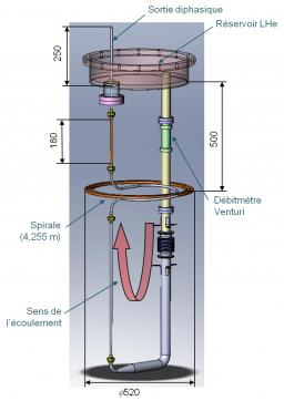 Boucle de circulation de fluide diphasique