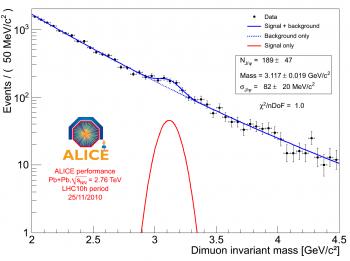 ALICE au pays des quarks et des gluons