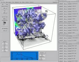 Méthodes de modélisation et de visualisation