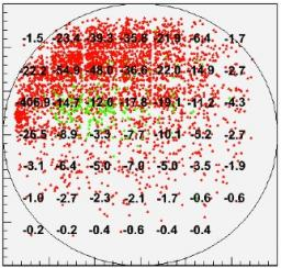 The SOPHI positron source