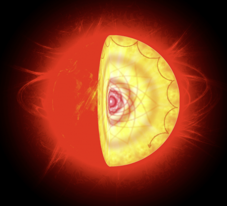 Astronomers take the pulse of a giant star