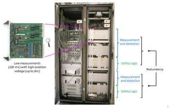 Laboratoire d 'électronique instrumentale