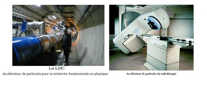 TIARA : Vers un programme européen conjoint en sciences et technologies des accélérateurs de particules