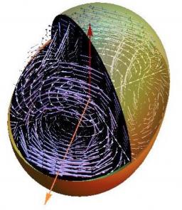 L''évolution des étoiles et leur influence sur les planètes