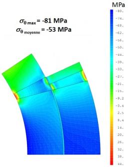 Development of high field magnets for the SLHC