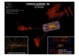 Derniers résultats sur la recherche du boson de Higgs