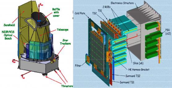Feu vert pour la mission spatiale Euclid