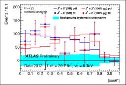 Un boson de Higgs de plus en plus � standard �