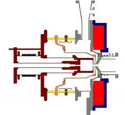Étude et tests des sources d'ions