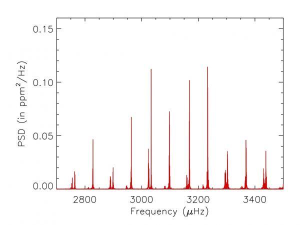 Software K-Inpainting : Inpainting for Kepler