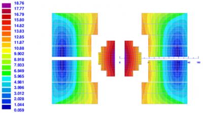 Développements pour les futurs aimants supraconducteurs du LHC