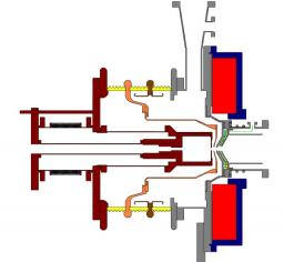 Design and testing of ion sources