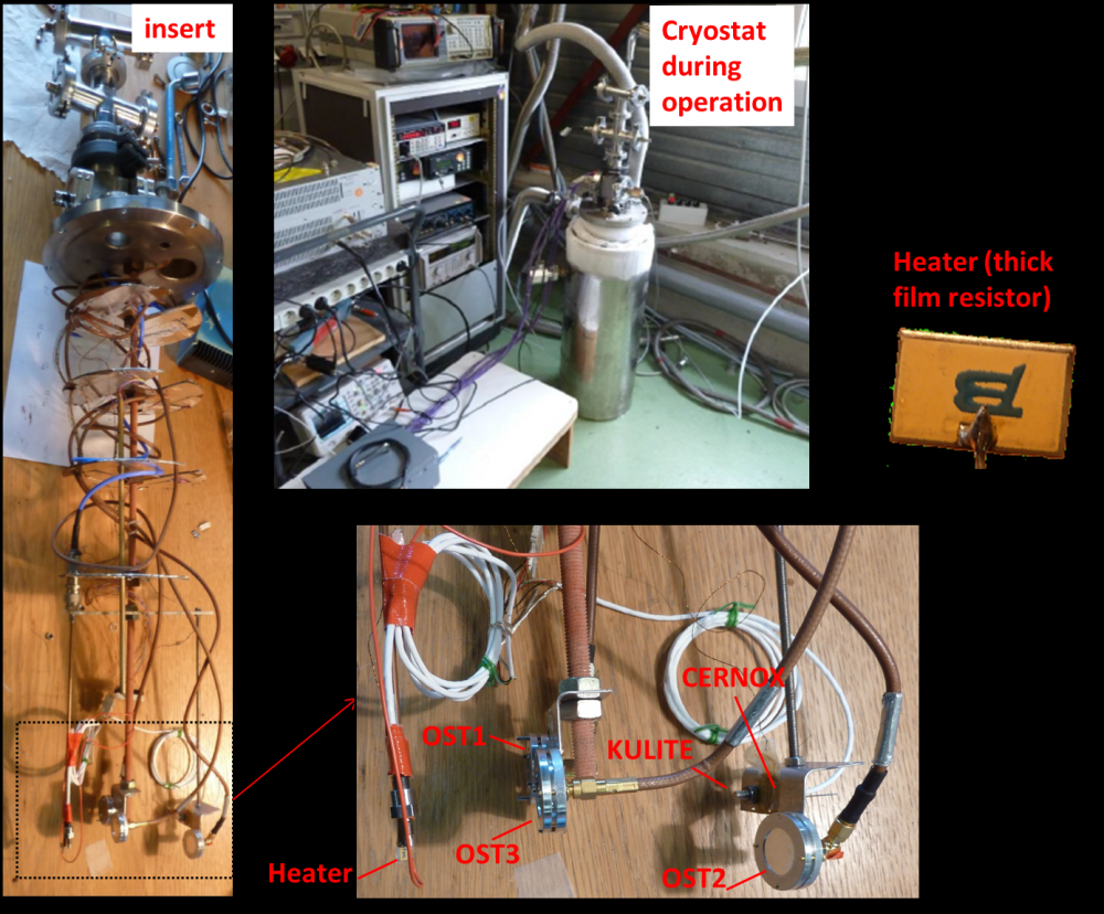 R&D relating to superconducting radio frequency cavities