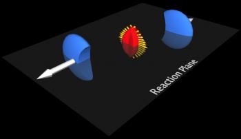 Le charme coule à flots au LHC !