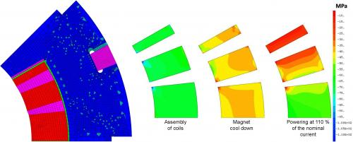 Developments for future superconducting magnets for the LHC