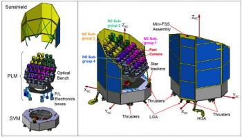 PLATO : un télescope spatial pour la recherche des systèmes planétaires