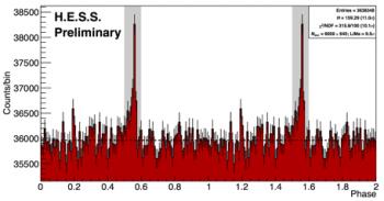 HESS-II, le plus grand observatoire gamma au monde, détecte son premier pulsar