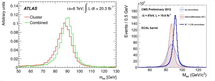 Nouvelle étape dans les mesures des caratéristiques du boson de Higgs