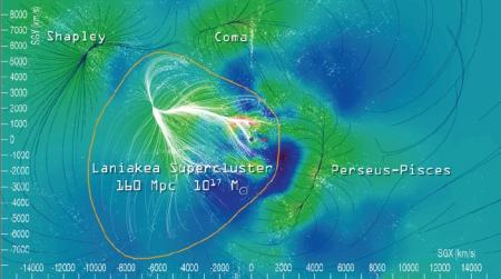 Découverte des frontières de notre superamas de galaxies