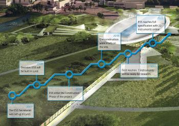 La première pierre de la source de spallation européenne de neutrons ESS, à Lund (Suède)