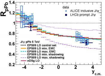 L'age de glace du LHC