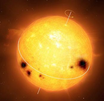 The stars rotate more slowly with age