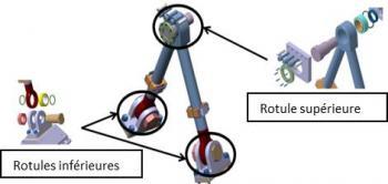 Réception des rotules pour les structures mécaniques du système de champ magnétique du Tokamak JT-60SA