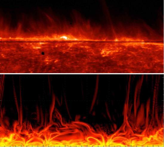 Comment chauffer la couronne solaire ?