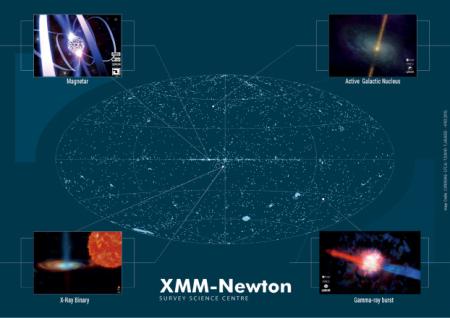 Le plus grand catalogue de sources de rayons X jamais produit