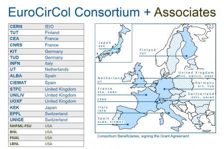 Après le LHC : le CEA et le CNRS préparent l'avenir du Cern