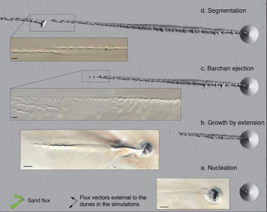 Des dunes du Niger à celles de Titan