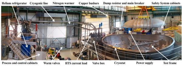 Validation de la station d'essai cryogénique du tokamak JT-60SA