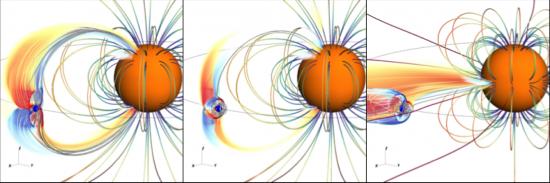 Interaction magnétique étoile-planète