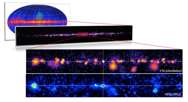 CTA (Cherenkov Telescope Array)