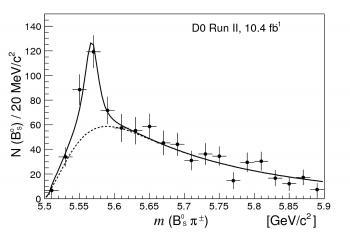 D0 découvre une particule exotique à quatre saveurs