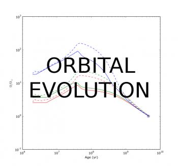 Orbital Evolution