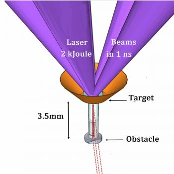« Siphoning » of a star : reconstitution by laser