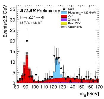 Le LHC à ICHEP 2016 : de nouveaux résultats basés sur un volume record de données