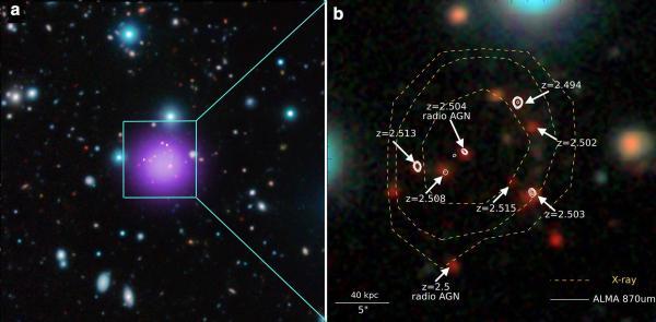 Le plus lointain amas de galaxies de l'Univers