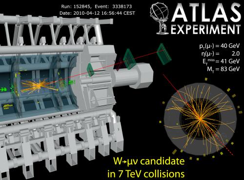 Atlas présente la première mesure de la masse du boson W au LHC