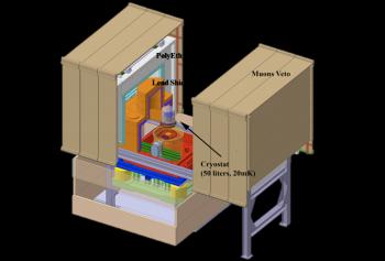 Laboratoire d''études et d''intégration en génie électrique